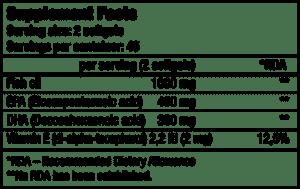 Omega3_SF_20140416104418