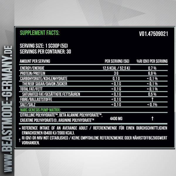 beastmode-Genetic-Nutrition-Narc-Genesis-nutrition