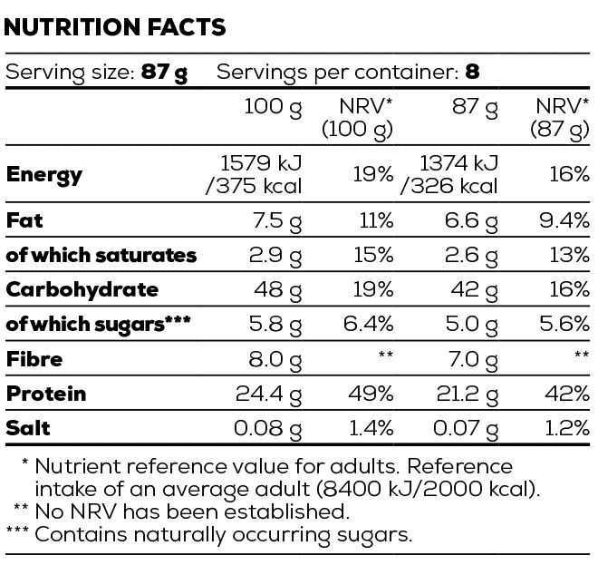 Biotech USA Protein Gusto Oat and Whey Nährwerte
