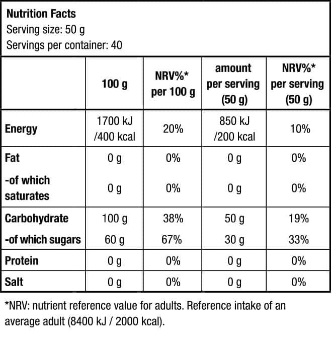 biotech-usa-carbox-nutriton